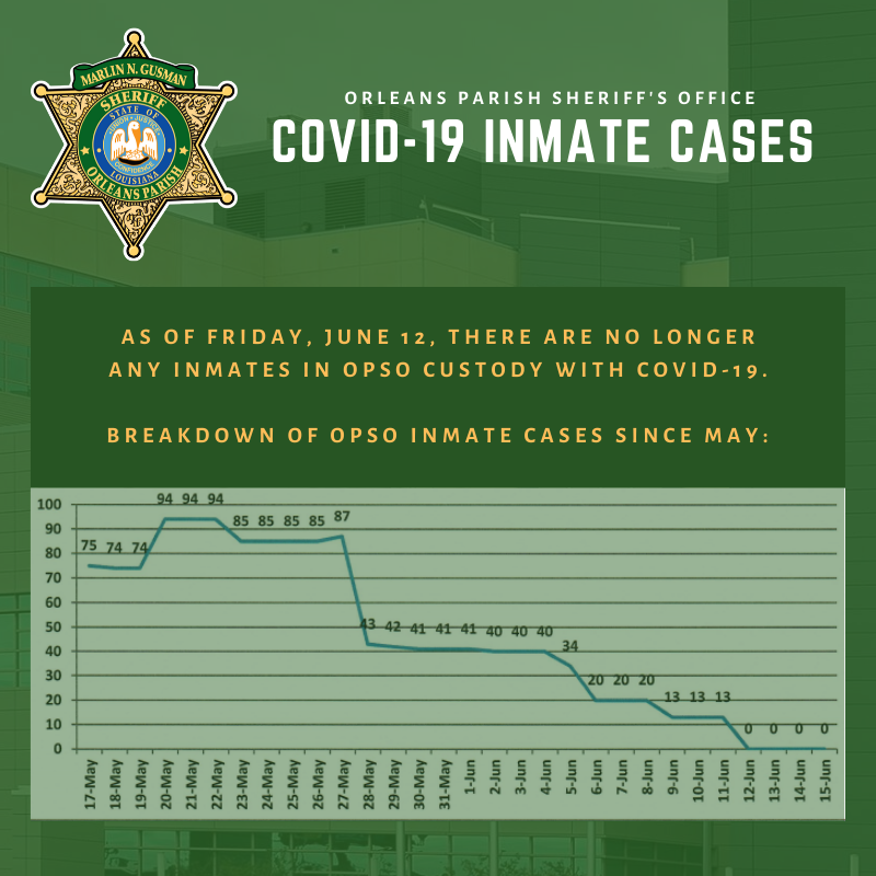 OPSO Inmate Cases